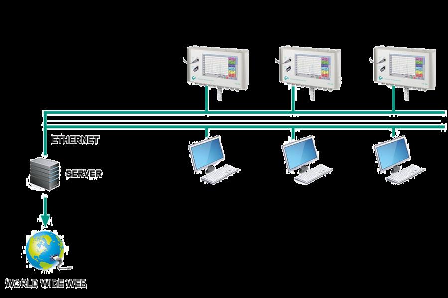 CS Soft Network