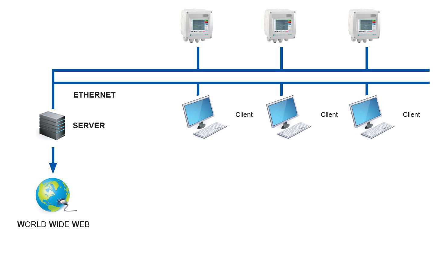 CS Soft Network