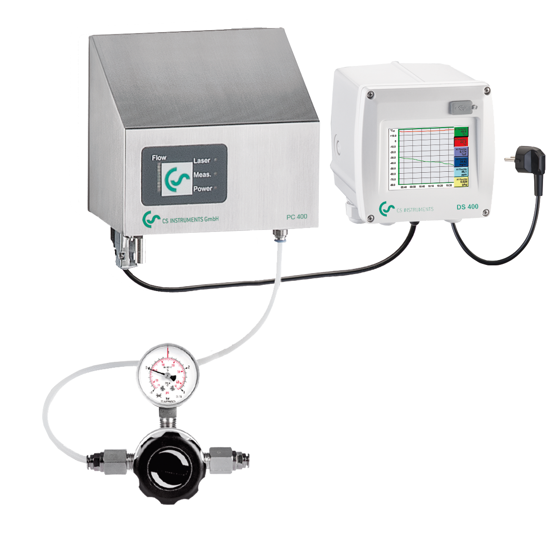 Particle counter PC 400 according to ISO 8573