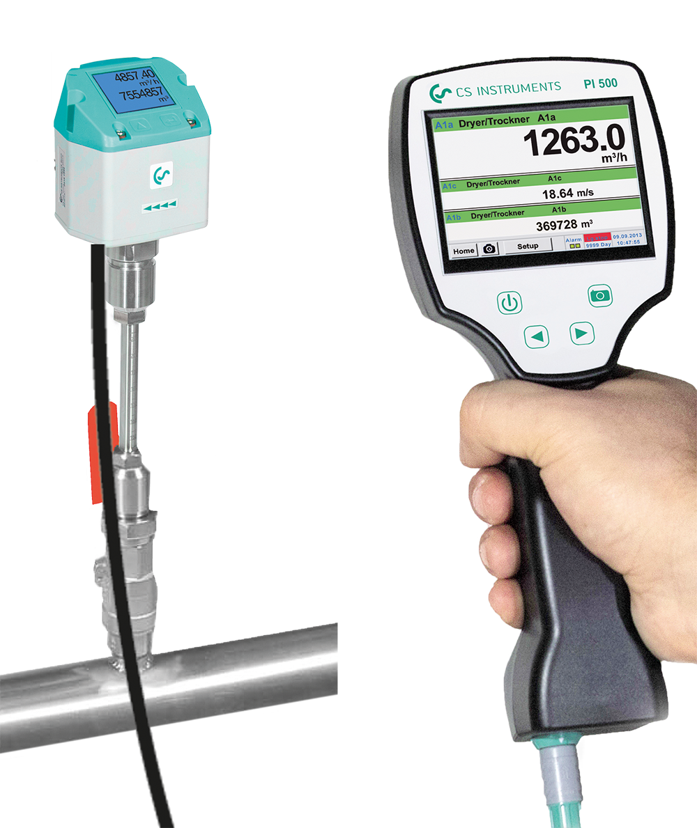 Portable flow measurement device - PI 500